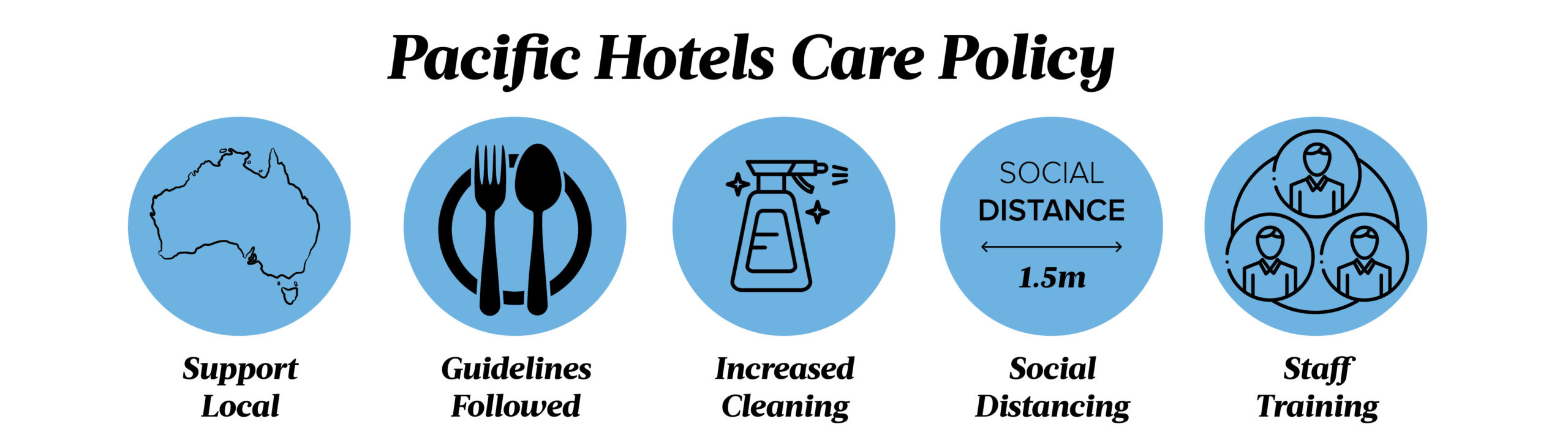 Pacific Hotels Care Policy